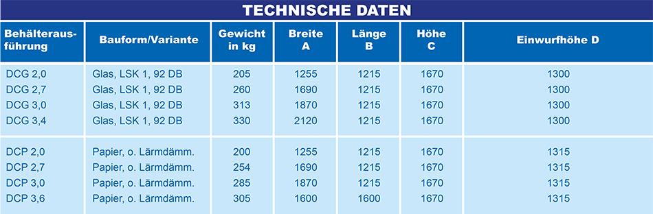 Tabelle_Depot_001