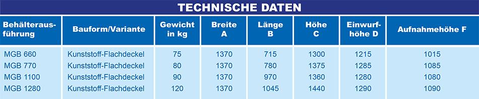 Tabelle_MGB_FD_001