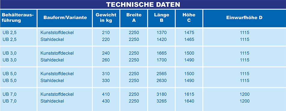 Tabelle_UB_001