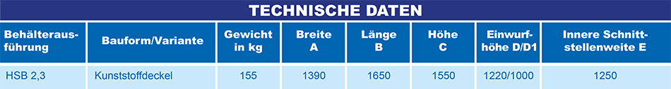Tabelle_HSB_001