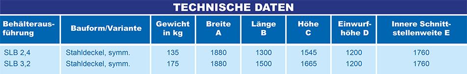Tabelle_SLB_001